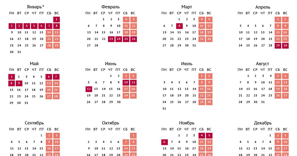 Лунный календарь 2016 года фазы луны украина