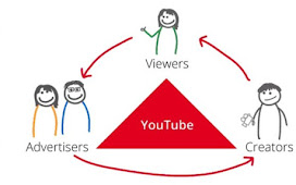 YouTube or YouTuber creator earn money full information