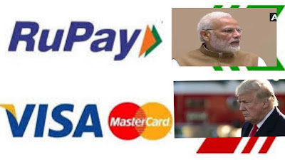 RuPay MasterCard conflict