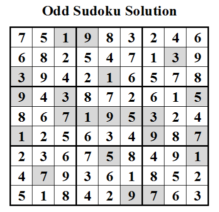 Odd Sudoku (Daily Sudoku League #31) Solution