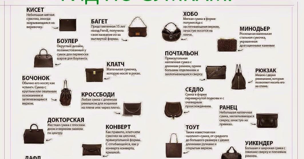 ef5bd544ad81 Сама Себе Стилист: Виды сумок и их названия