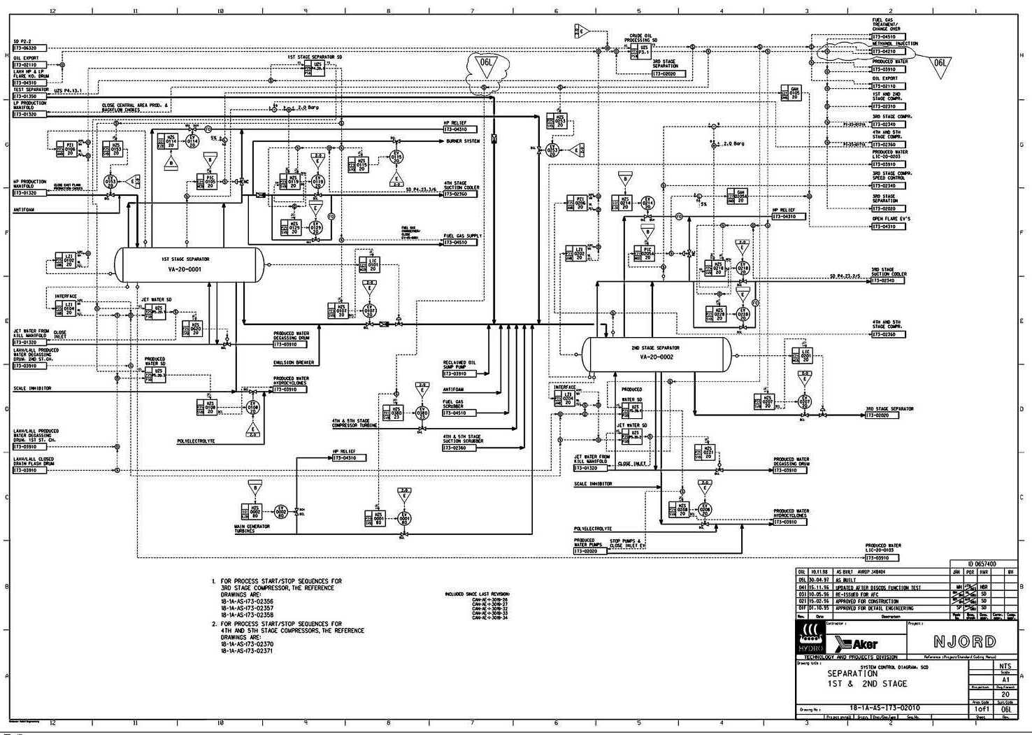 Natural Gas Pipeline Compressor Station Schematic