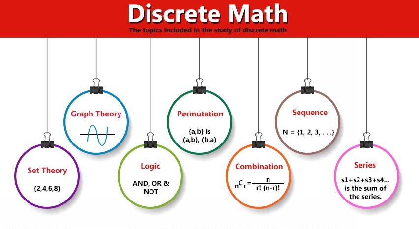 discrete math mhaz4u