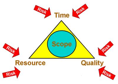 ĐTC-3 mục tiêu chính dự án