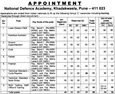 राष्ट्रीय रक्षा अकादमी NDA Recruitment 2017 (www.ndacivrect.gov.in) Apply Now