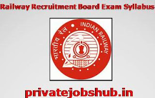 Railway Recruitment Board Exam Syllabus