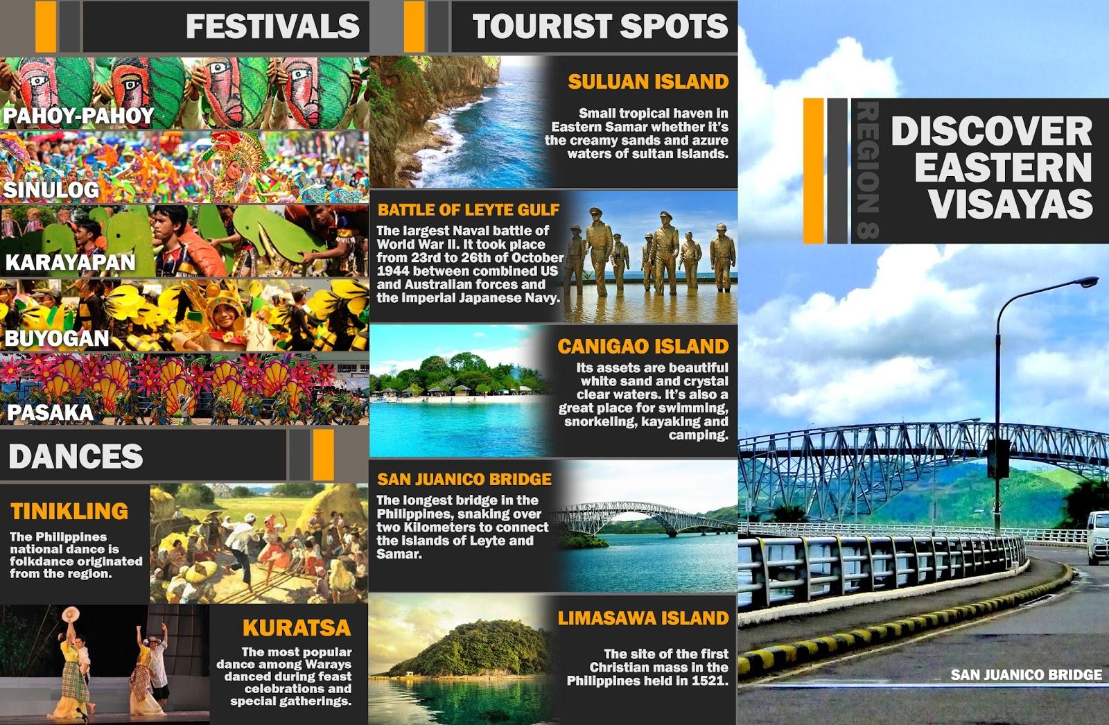 Promotional Flyers: Discover Eastern Visayas Region 8