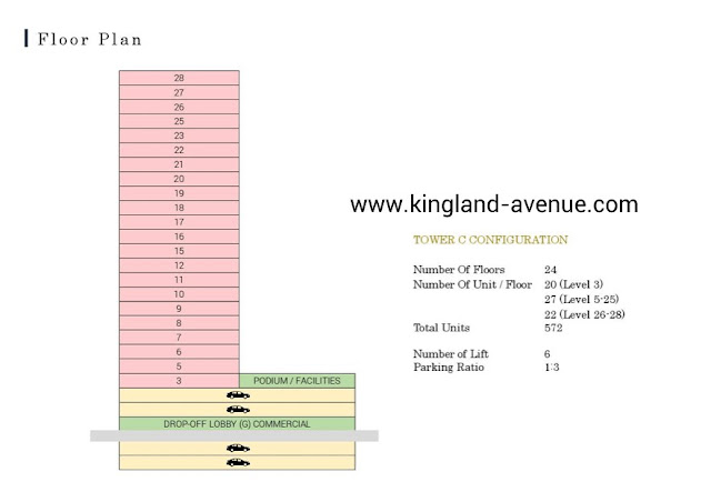 Floor Plan Tower C Kingland Avenue Serpong