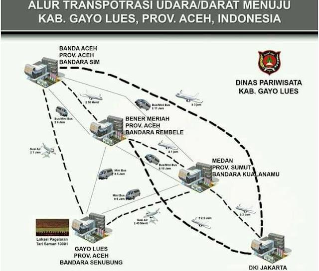 Duta Saman Institute
