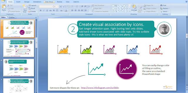 Pengertian Presentasi Video, Fungsi dan Jenisnya