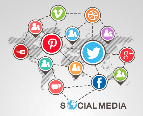 Cara Mudah Meningkatkan Trafik Blog Dengan Cepat Melalui Sosial Media