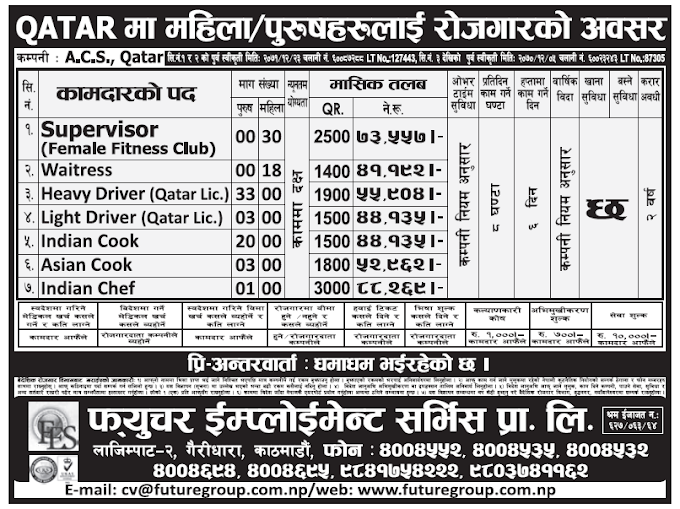 Jobs in Qatar for Nepali, Salary Rs 88,269