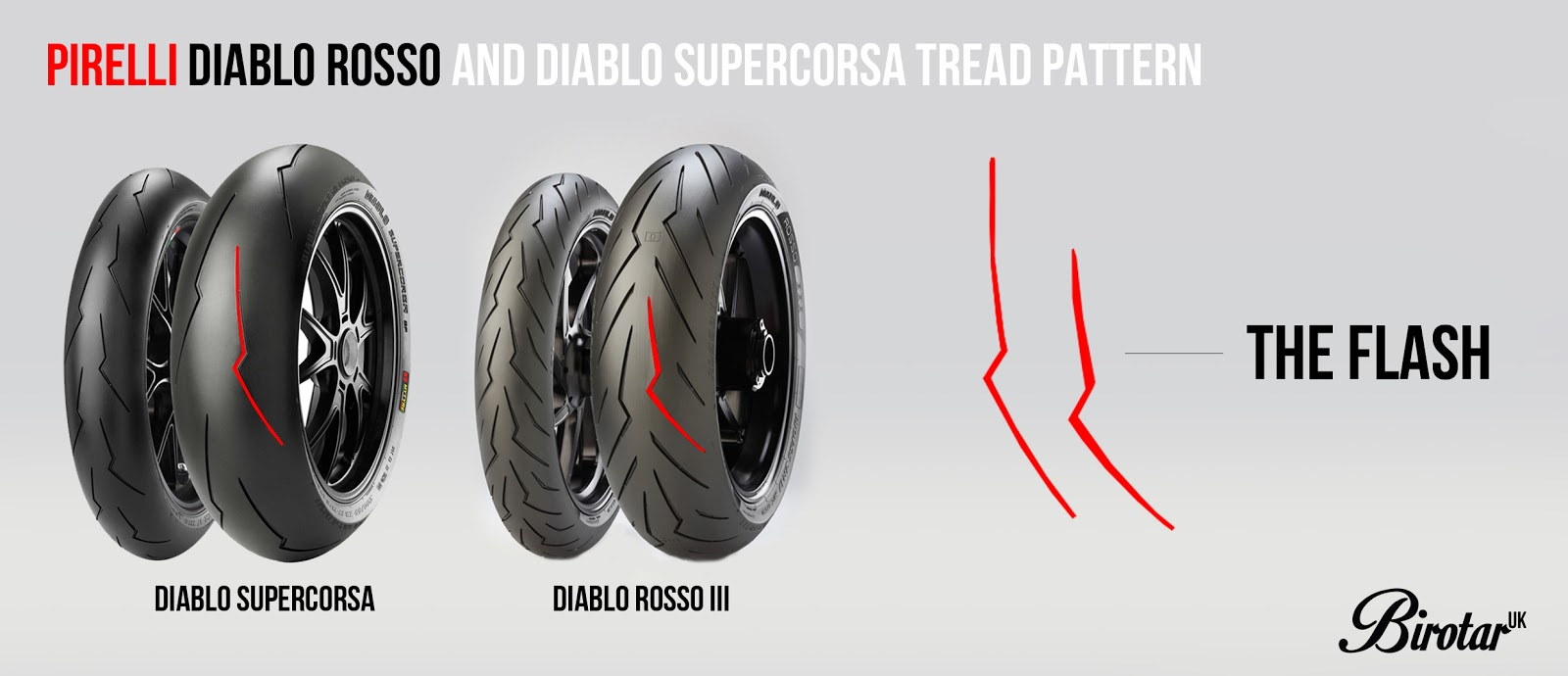 birotaruk pirelli diablo rosso iii tyre review. Black Bedroom Furniture Sets. Home Design Ideas