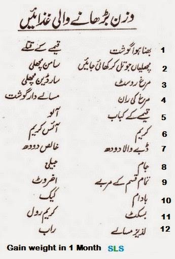 Weight Gain Diet Chart In Urdu Homeschoolingforfree