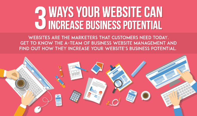 3 Ways Your Website Can Increase Business Potential