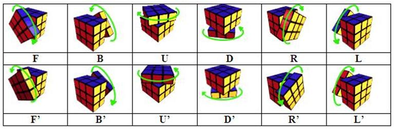 Cara Bermain Rubik 3x3 Untuk Pemula Mudah Dan Cepat Bisa