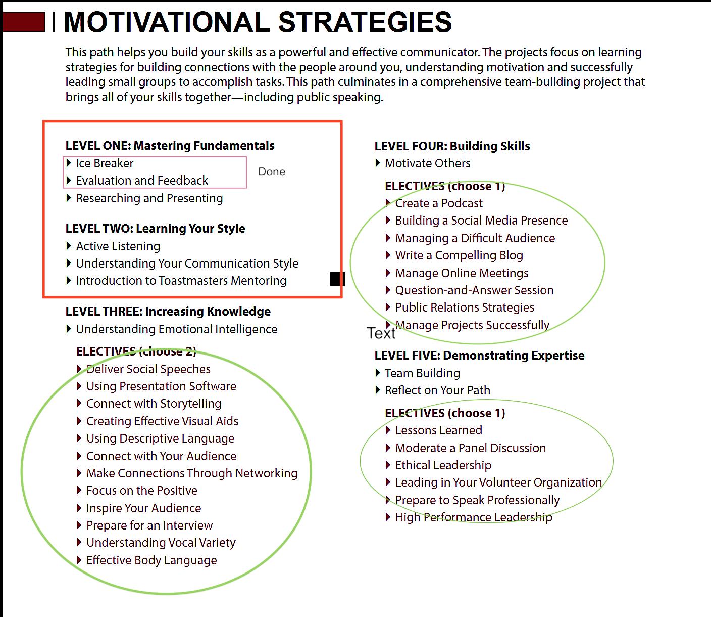 Pathways experience: Motivational Strategies, my way
