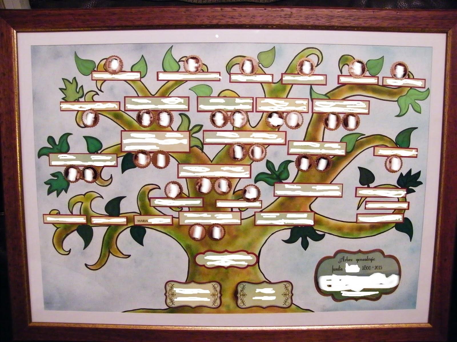 Hecho A Mano Por Isabel árbol Genealógico Pintado A Mano