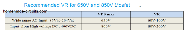 recommended VR for 650V and 850V mosfets