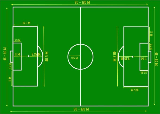 Peraturan Permainan Sepak Bola Secara Singkat Bpflash