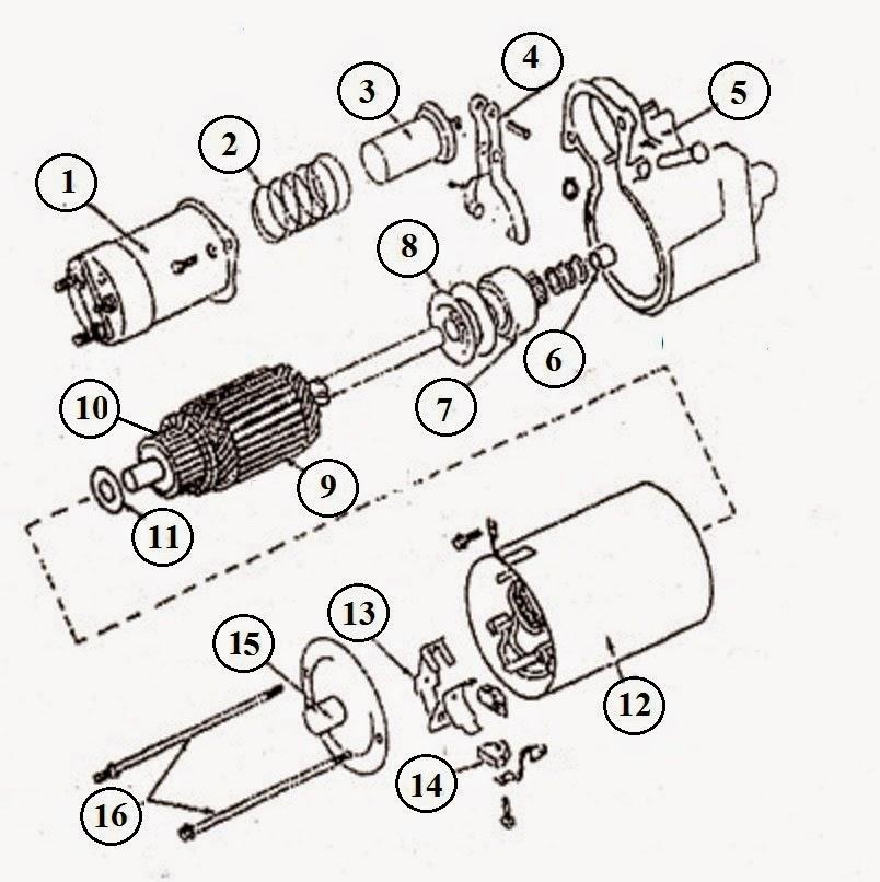 Belajar Otomotif Dasar Sistem Starter
