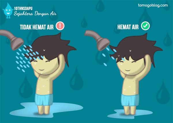 Kelas Pak Mar 10 Tips Cara Menghemat Air Memperingati Hari Air Sedunia