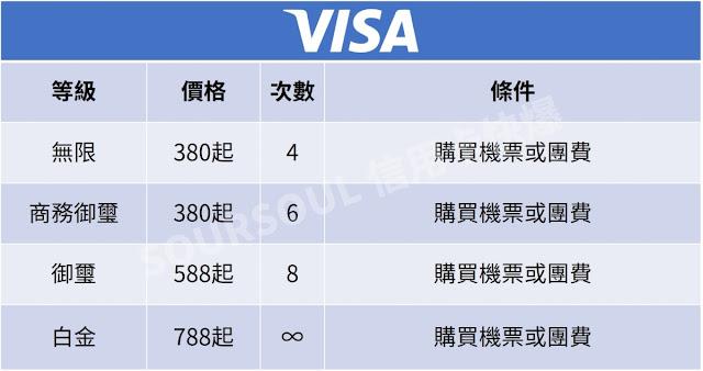 SourSoul 信用卡快爆: 信用卡國際組織機場接送