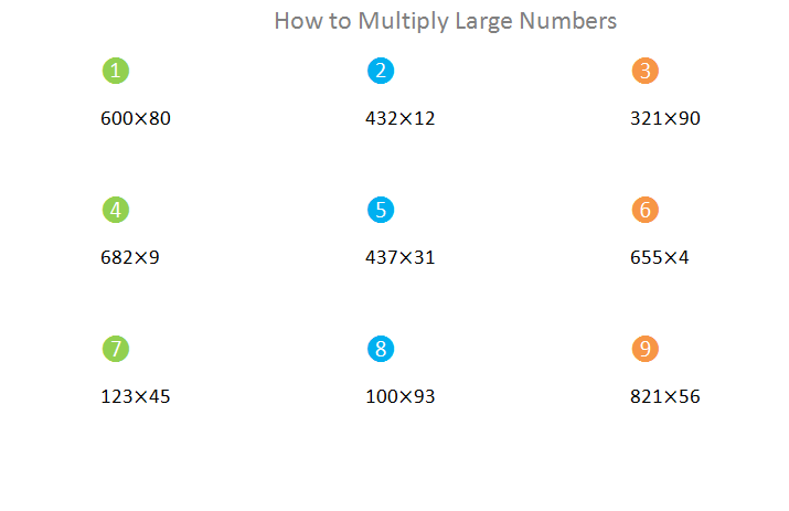 Bro and Sis Math Club: How to Multiply Large Numbers