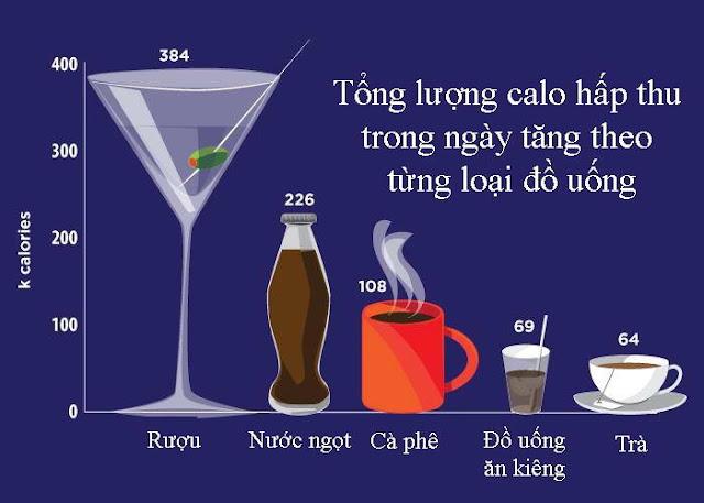 Nước ngọt cho người ăn kiêng không hẳn đã tốt như bạn nghĩ