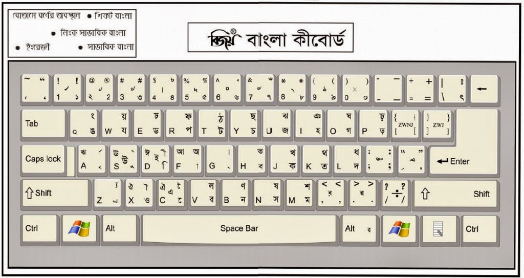 how to write bangla with bijoy keyboard dhakatune. Black Bedroom Furniture Sets. Home Design Ideas