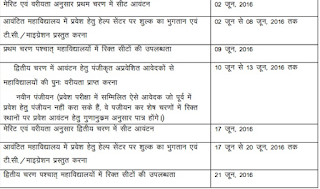 MP B.Ed Counselling 2016, Seat Allotment Merit List Registration