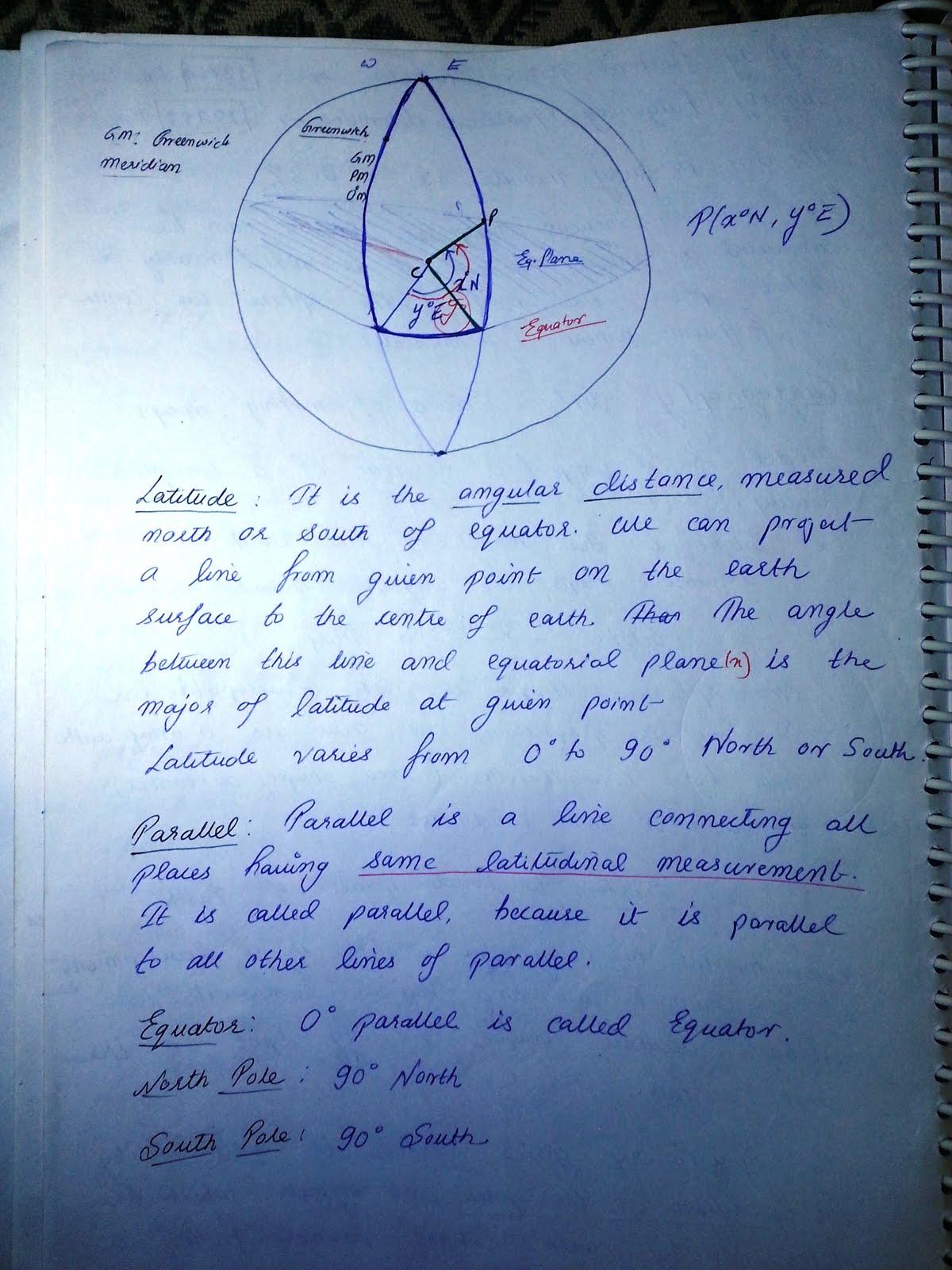 Longitude Meridians Prime Meridian And International