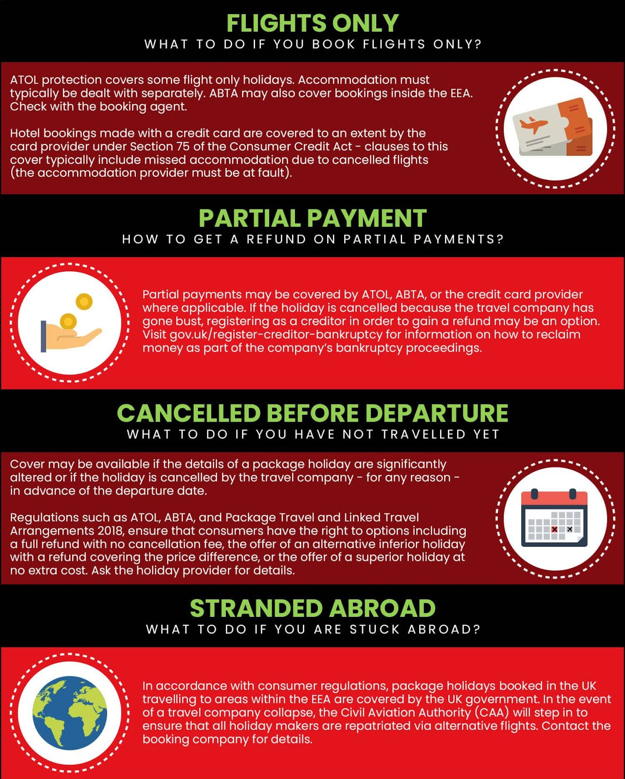 How to get your money back if your holiday gets cancelled - 2