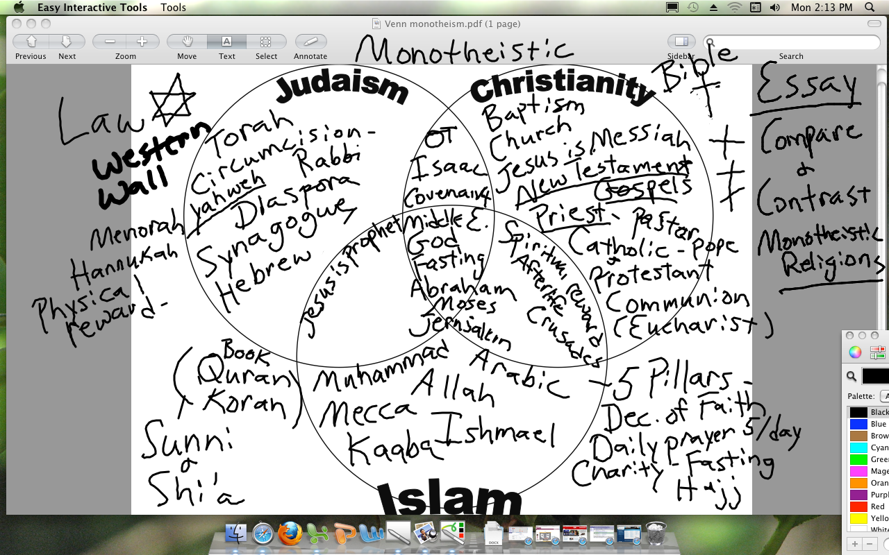 Christianity Judaism Islam Venn Diagram Distribution Board Wiring Driverlayer