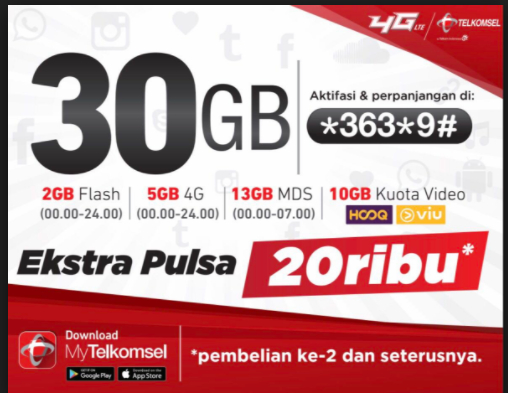 Cara Cek Kuota Telkomsel 30 GB (Simpati dan AS)