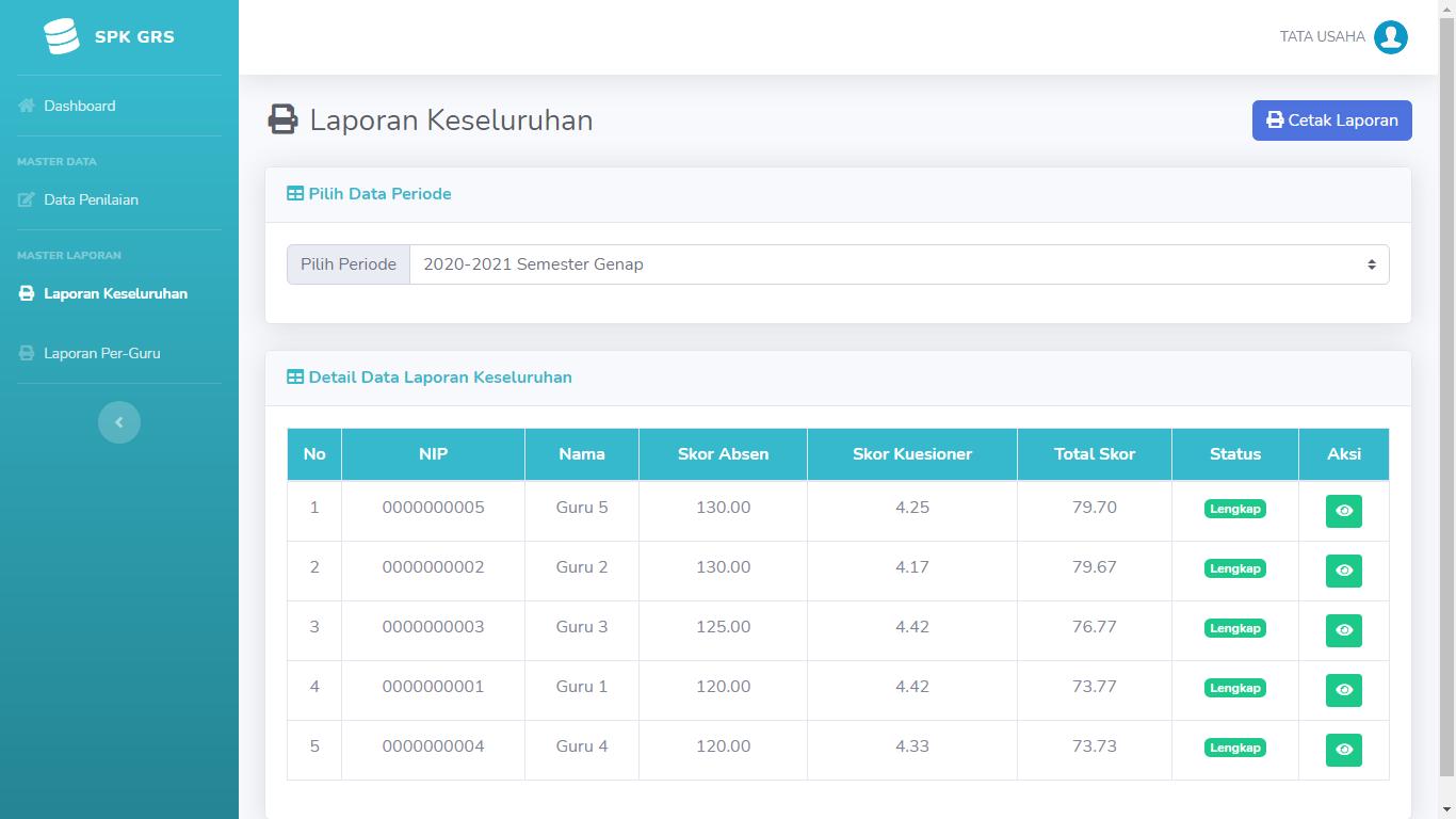Aplikasi Sistem Pendukung Keputusan Pemilihan Guru Terbaik Menggunakan Metode Graphic Rating Scales - SourceCodeKu.com