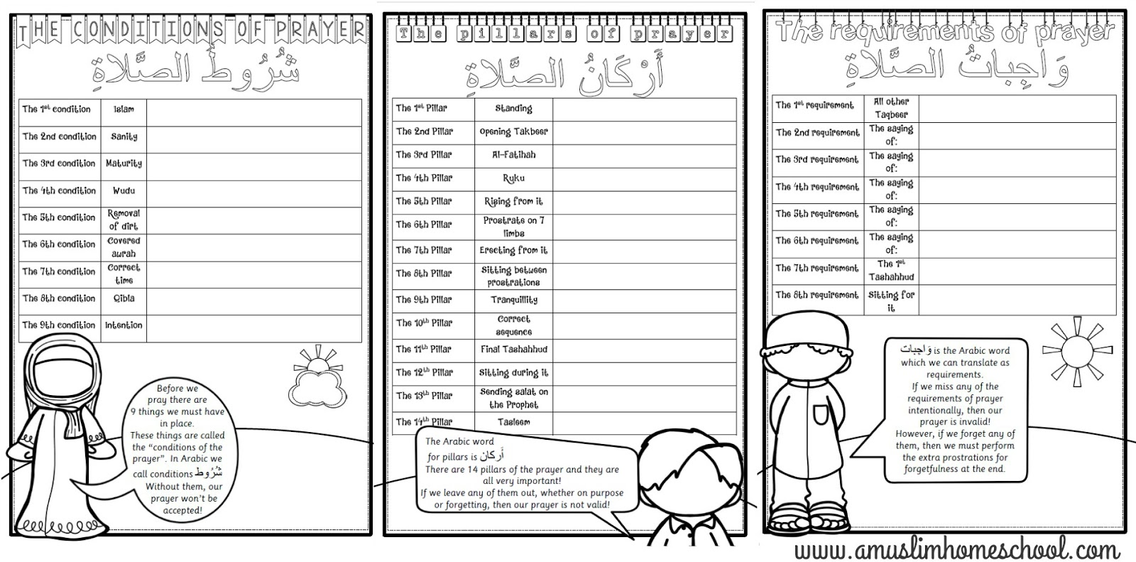 a muslim homeschool: Salaah worksheet folder printable