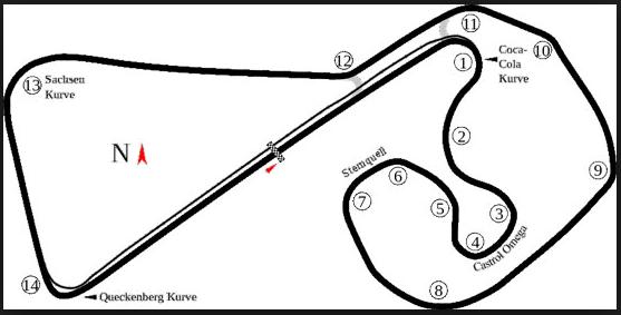 ini Sirkuit Sachsenring, Jerman MotoGP