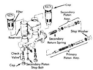 datsun 710 810 1976 77 brake repair manual auto motive repair guides 1977 Datsun B210 Orange fig 5 exploded view of master cylinder with detail of related ponents for identification