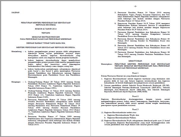 Berikut ini adalah berkas Permendikbud Tentang Kegiatan Ekstrakurikuler Sekolah yaitu Per Permendikbud Tentang Kegiatan Ekstrakurikuler Sekolah