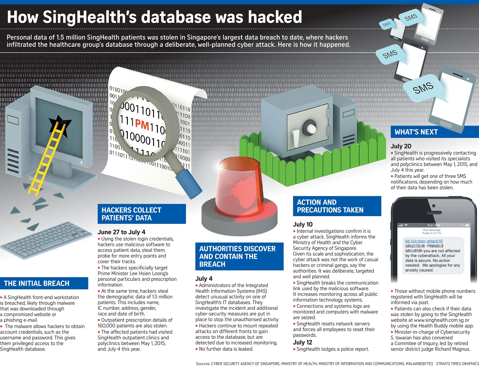 If Only Singaporeans Stopped to Think: Cyber attack on Singapore