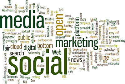 Social Media Marketing Tools Mumbai INDIA
