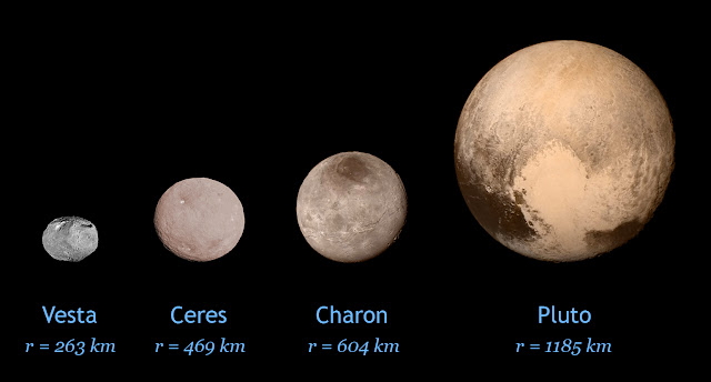 Kerberos Moon Of Plluto: Back Alley Astronomy: Four Fabulous Dwarfs