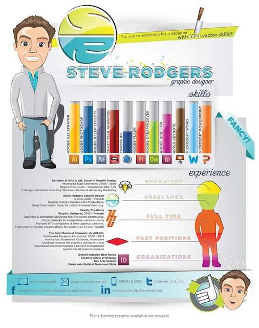20 excelentes infografias de curriculum vitae