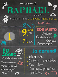 Chalkboard Raphael @artezih