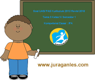 Contoh Soal UAS/ PAS Tema 3 IPA Kelas 4 Semester 1 K13 Revisi 2018
