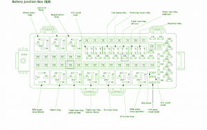ford fuse box diagram fuse box   ford superduty