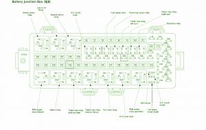 FORD Fuse Box Diagram: Fuse Box F250 2008 Ford Superduty 4WD Diagram