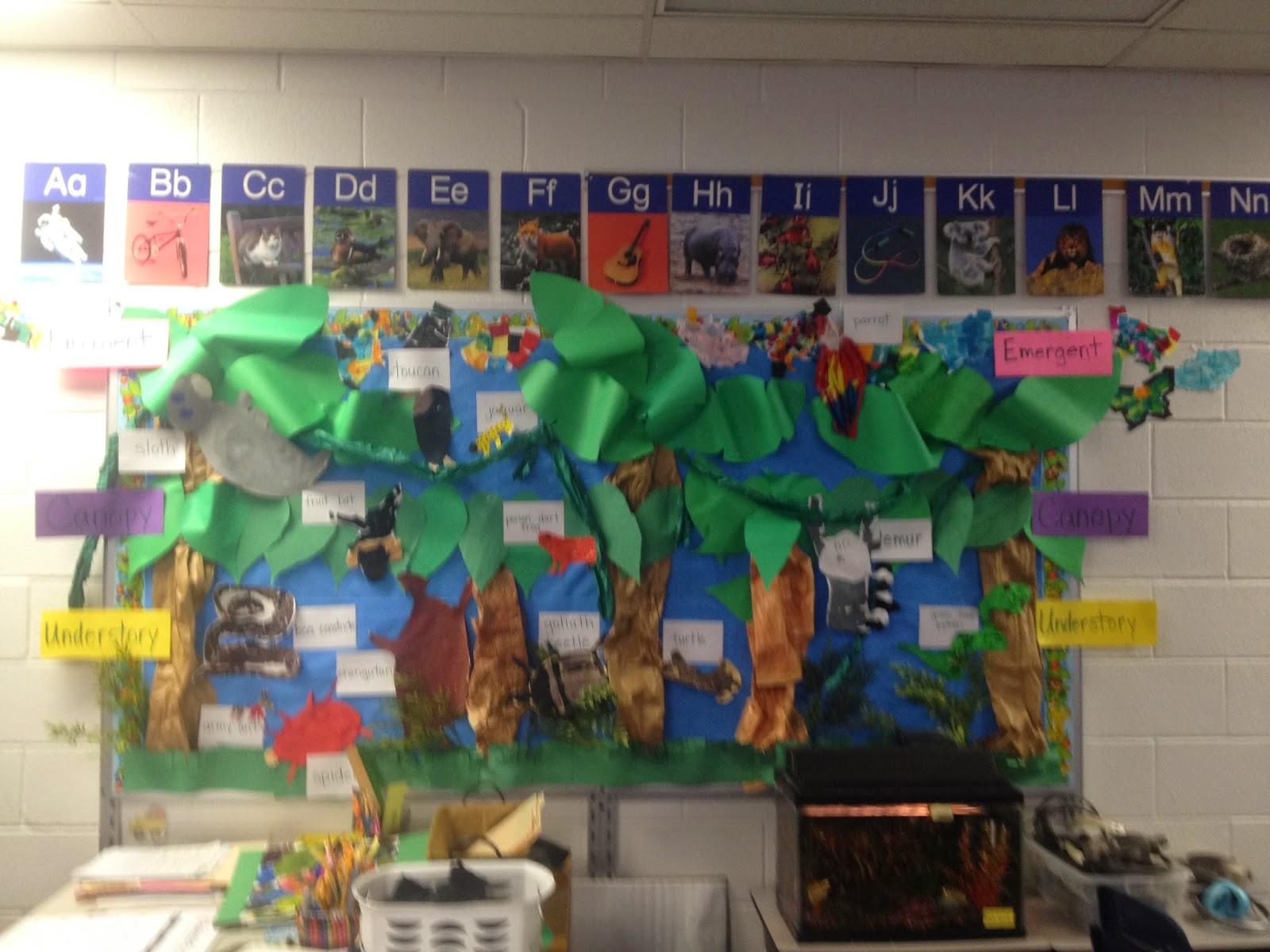 Rainforest Animals Preschool Arts And Crafts
