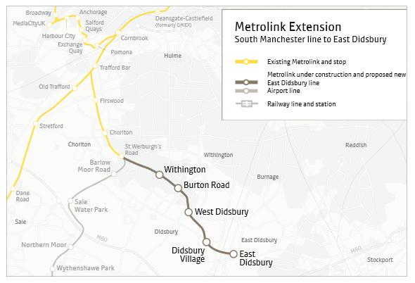 South Manchester Metrolink